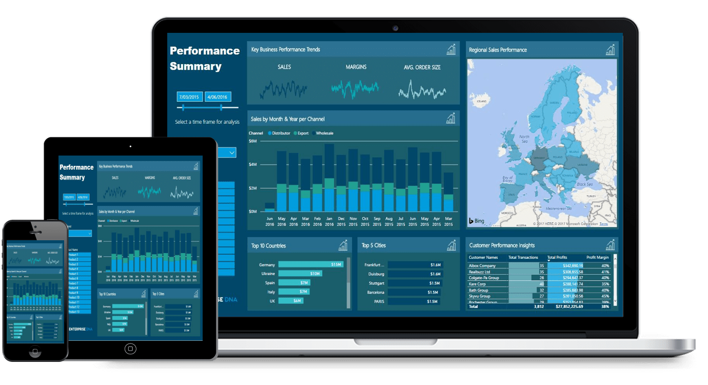 Enterprise DNA Power BI and DAX Performance Summary Dashboard Template