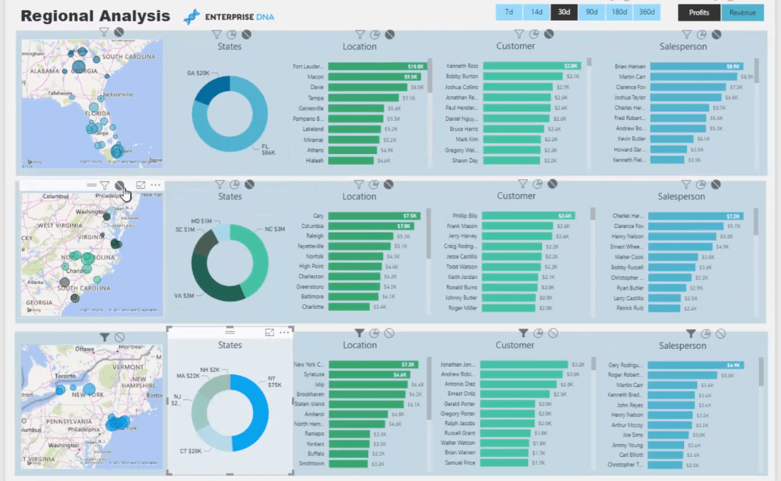 visual interactions in power bi turned off