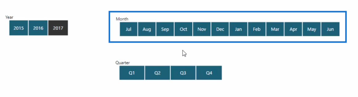 canvass showing months sorted by financial year in power bi