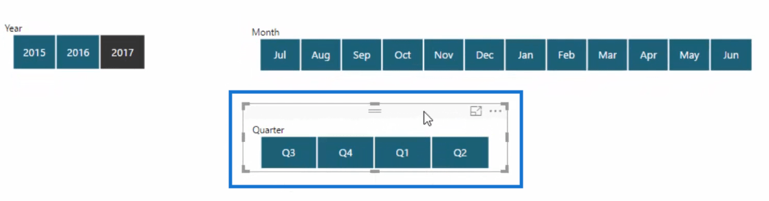 canvass showing quarters sorted by financial year in power bi