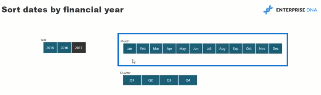 months sorted by calendar year
