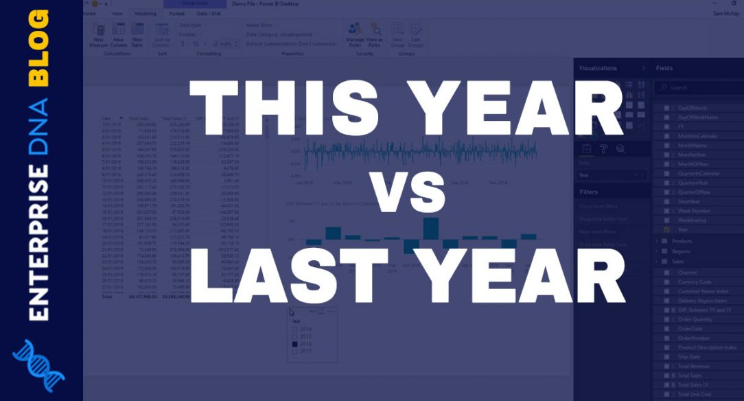 Using SAMEPERIODLASTYEAR To Compare the Difference Between This Year & Last Year