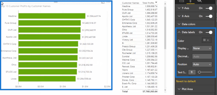 top 10 customer profits table turned into bar chart for ranking in Power BI example