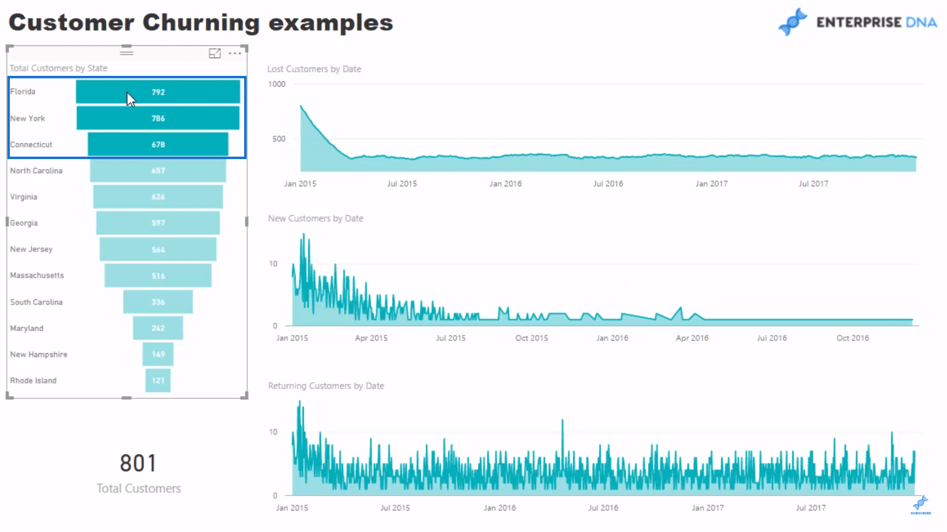 Dynamically Evaluate Customers Churn in Power BI using DAX.png