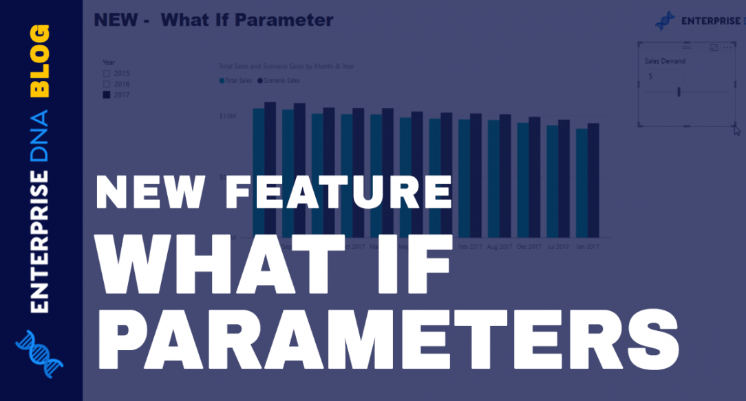 Power BI New Feature What If Parameters