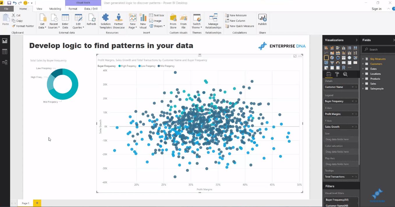 patterns in data