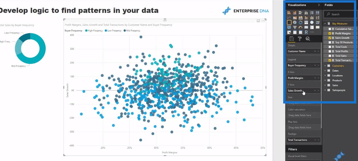 pattern in data