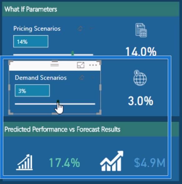 Constructing a sample best-case scenario using What If Parameters in Power BI