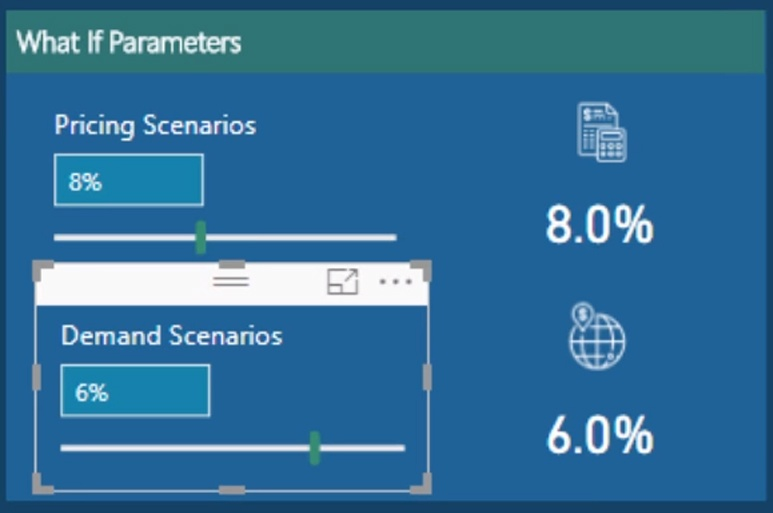 Sample image of scenarios which can be run using What If Parameters In Power BI
