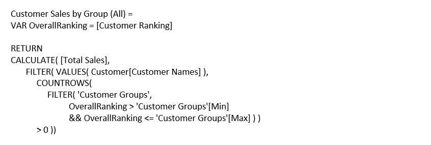 ranking power bi