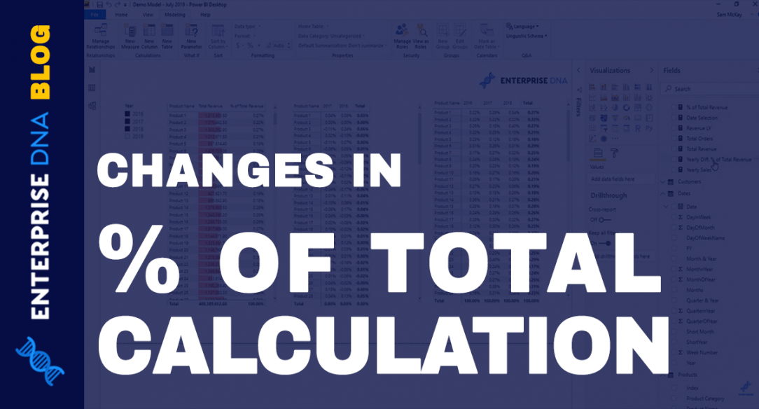 Calculating Dynamic % Of Total Change – Power BI Analysis With DAX