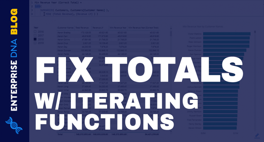 How To Use Iterating Functions To Solve Total Issues In Power BI - DAX Concepts