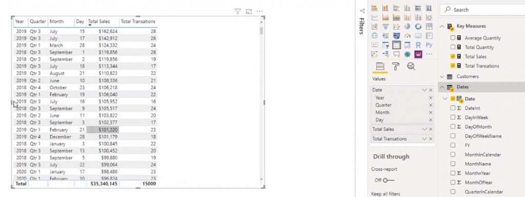 Showing the Date table - Power BI Syntax