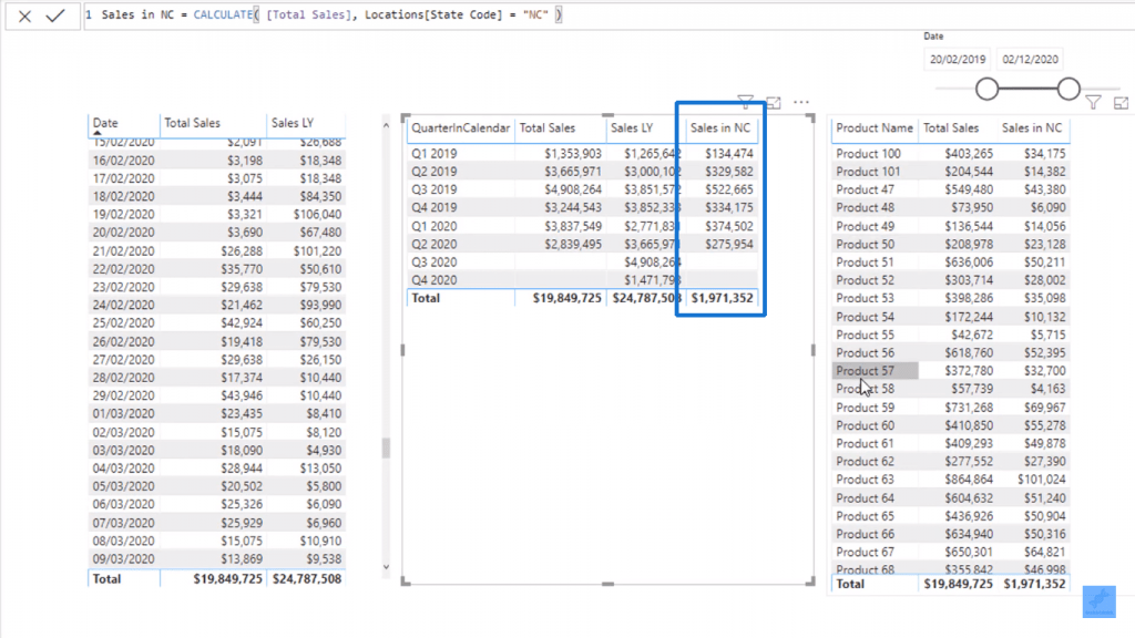 Sales in NC with QuarterInCalendar as the initial context