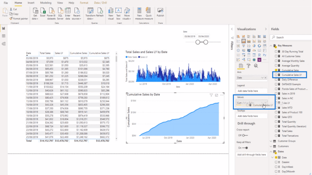Overlaying the visualization for cumulative sales last year on the area chart for cumulative sales