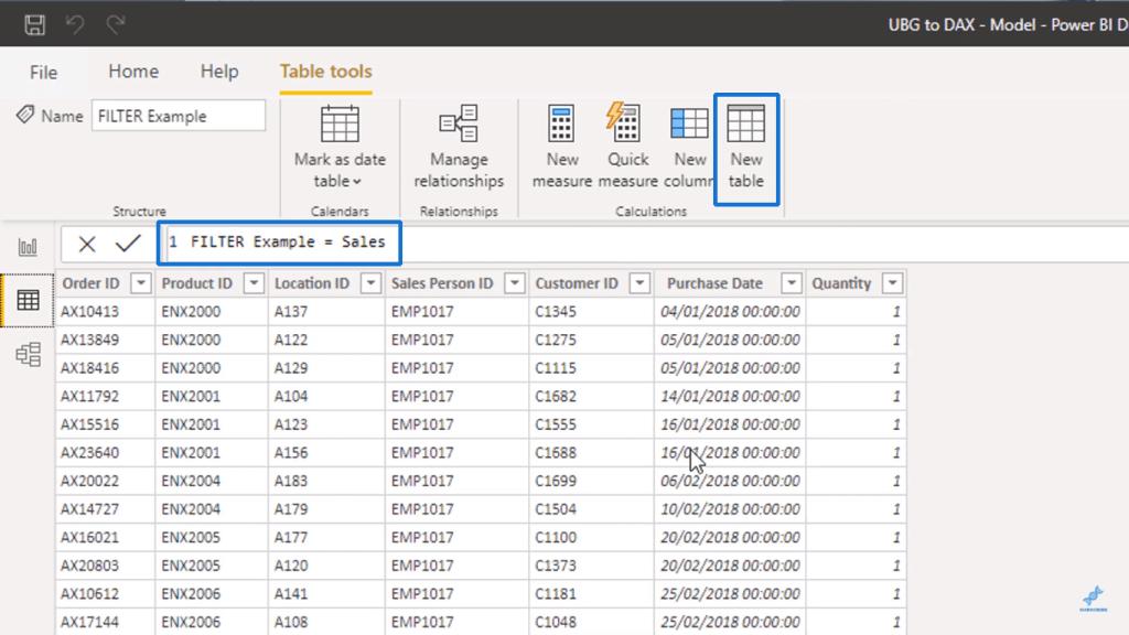 Duplicating Sales table - Table in Power BI