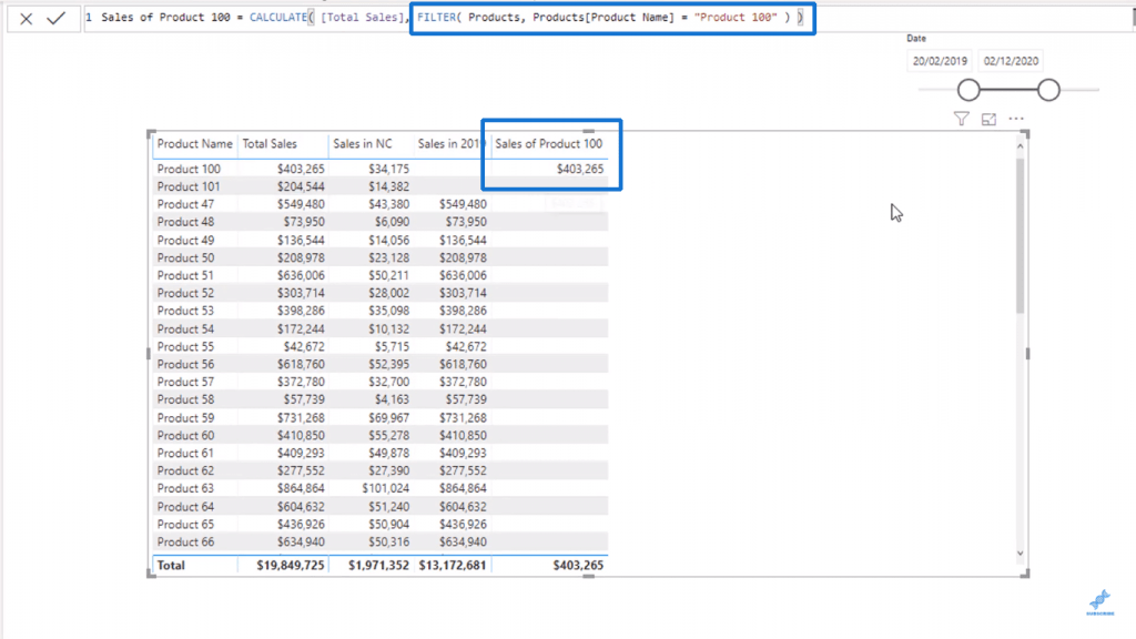 Fixing Sales of Product 100 using FILTER - Filters in Power BI