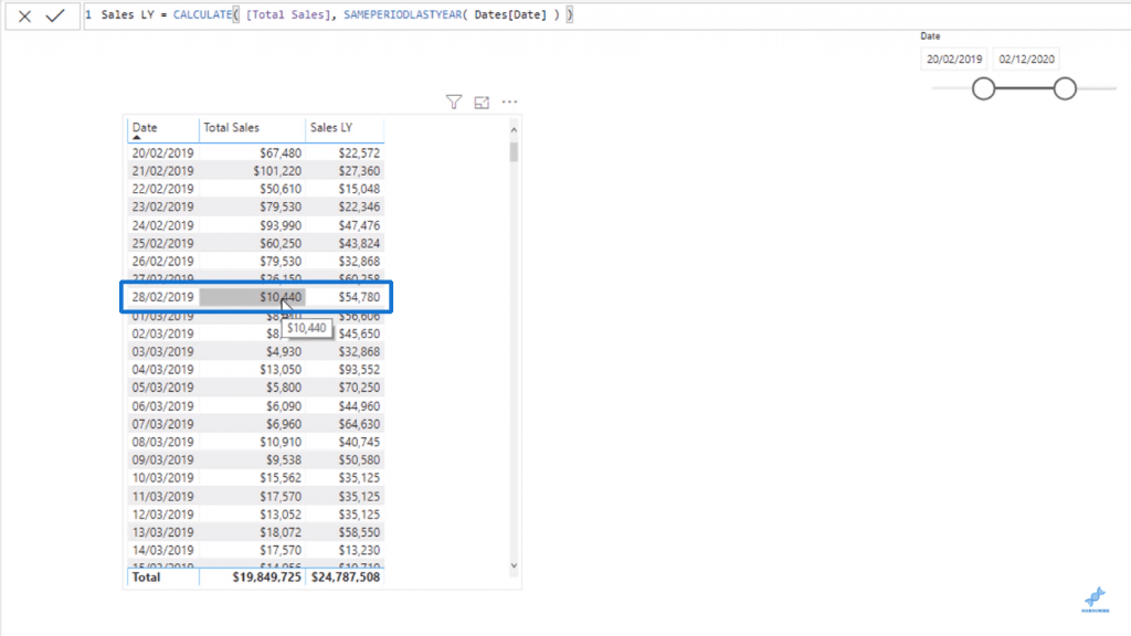 Showing values of 28/02/2019 - Power BI CALCULATE