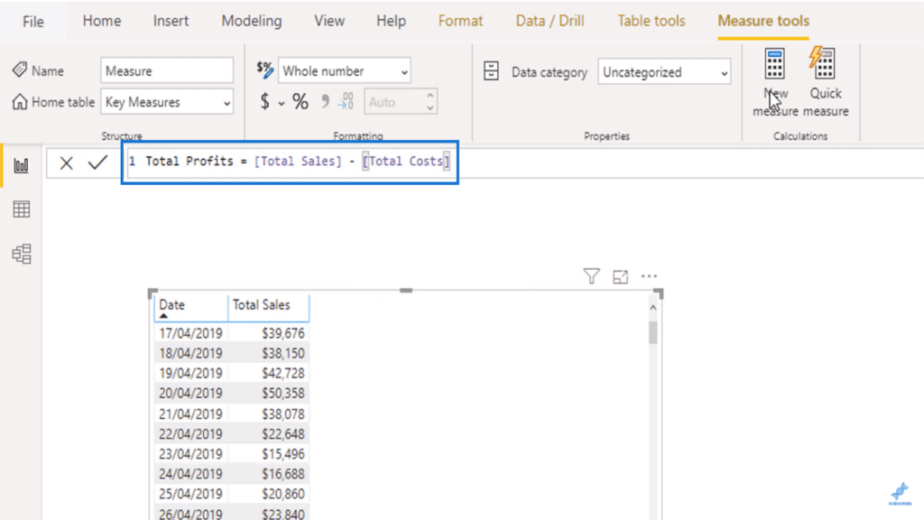 The formula for total profits using measure branching