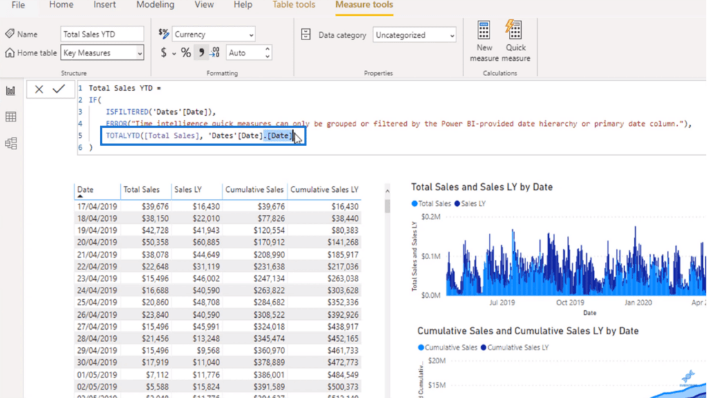 Quick measures use TOTALYTD instead of DATESYTD inside of CALCULATE