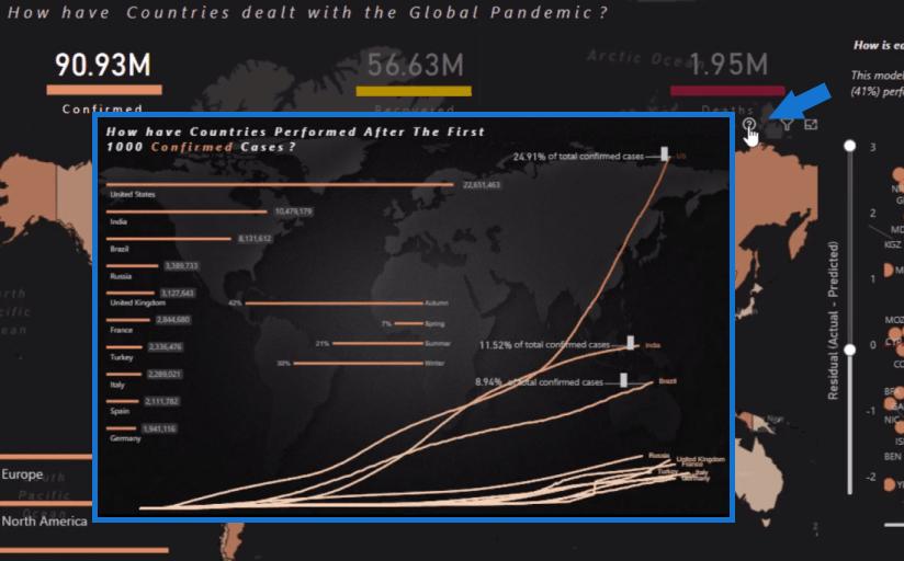 pandemic report