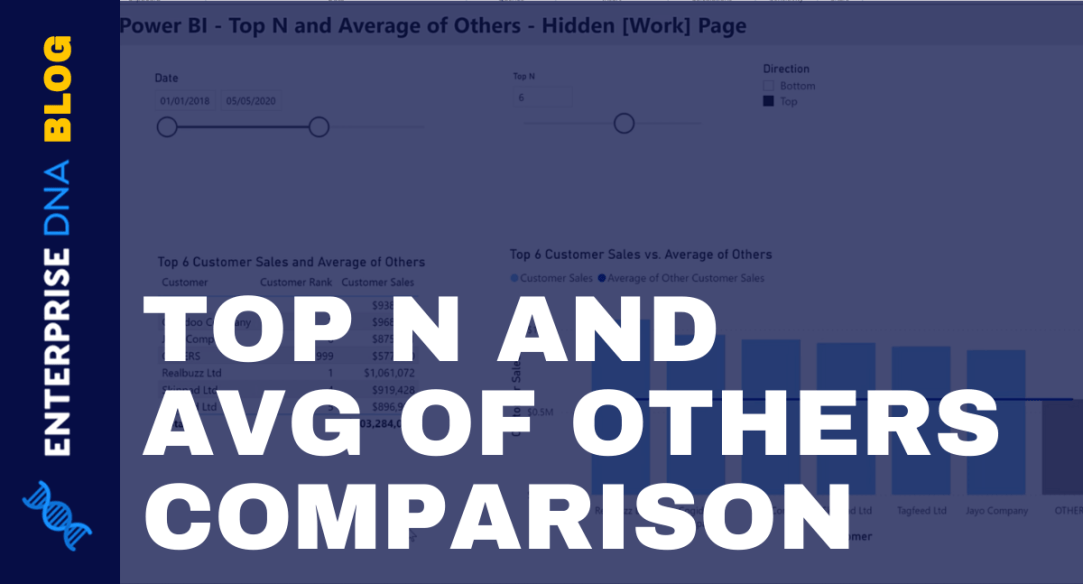 Comparison Of Values Between Top N And Average