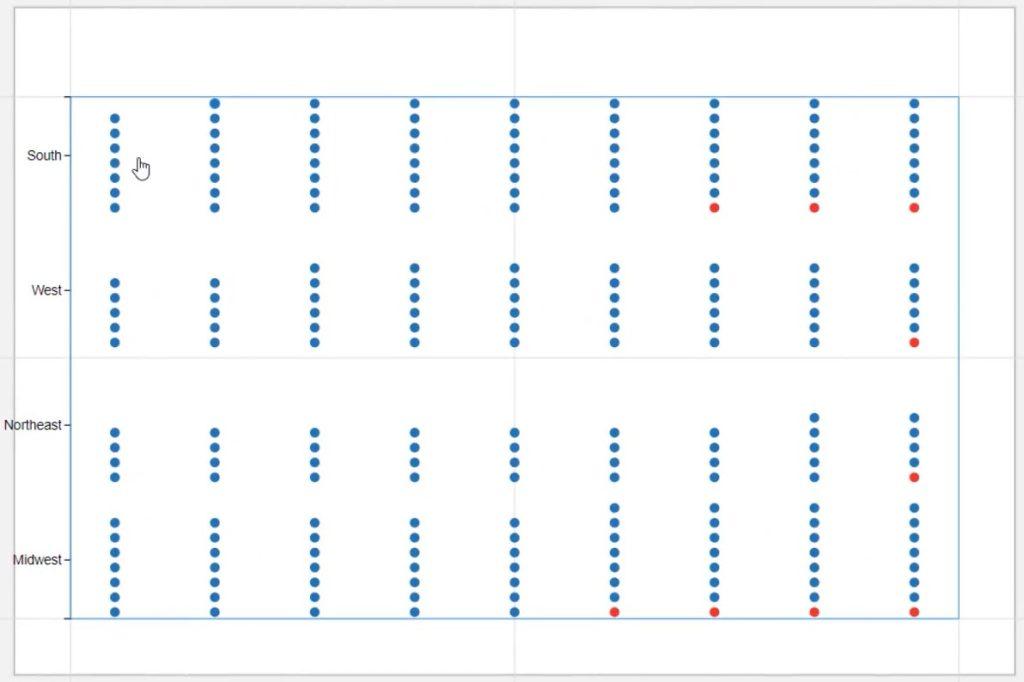 power bi charts