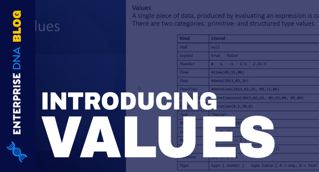 Introducing-Values