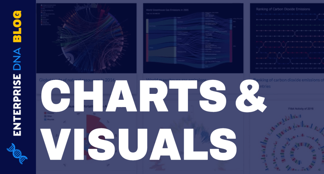 Power BI Charts And Visuals Inside Charticulator
